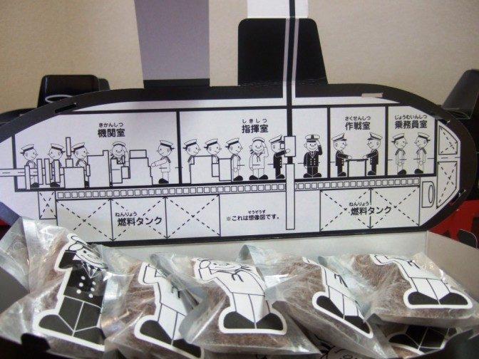 潜水艦の中(想像図)