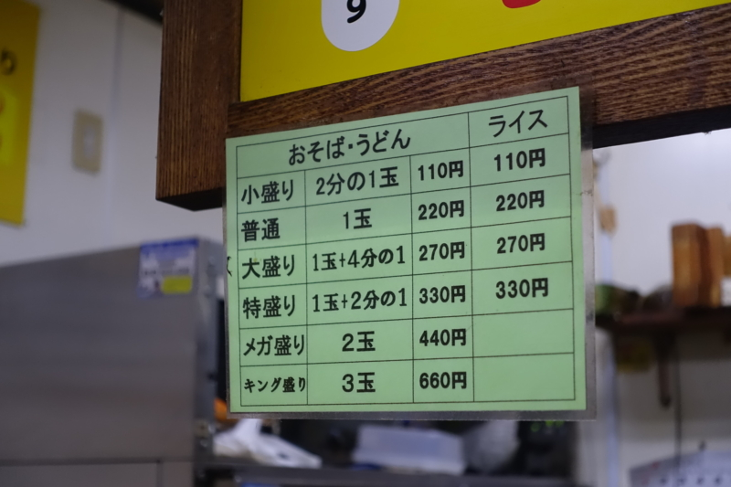 麺の量と値段