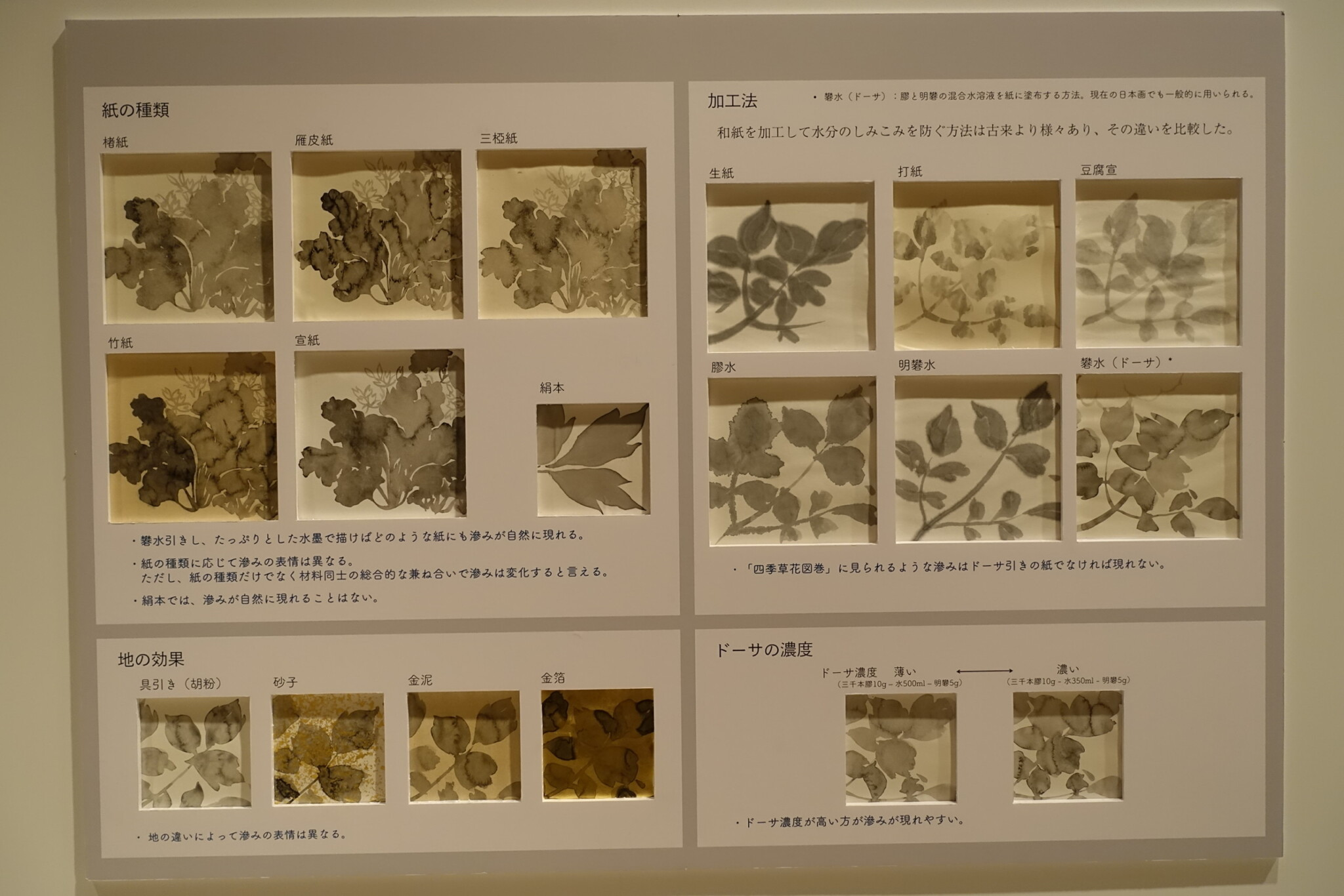 美しさの新機軸~日本画 過去から未来へ~